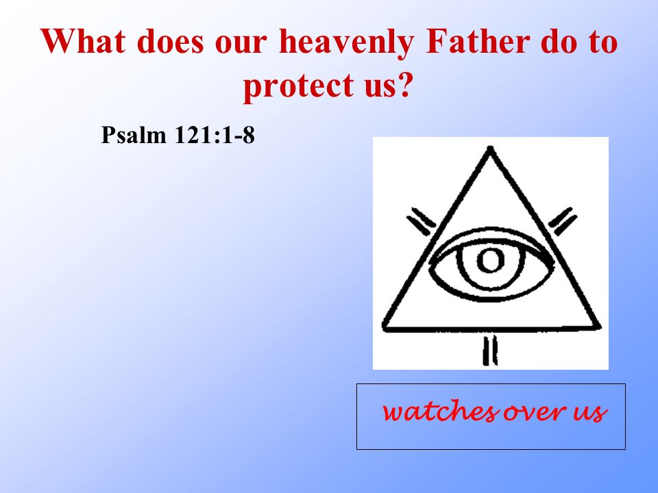 What does our heavenly Father do to protect us Psalm 121:1-8 watches over us