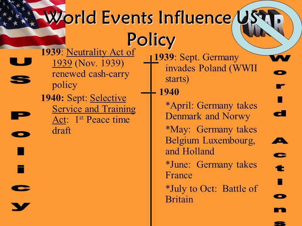 World Events Influence US Policy 1939: Neutrality Act of 1939 (Nov.