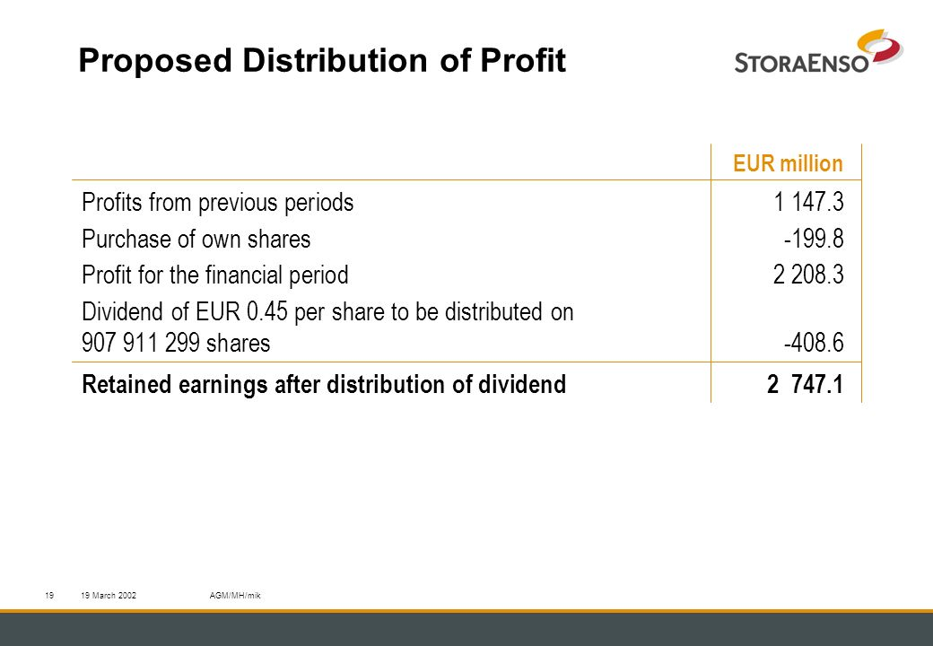 19 March 2002AGM/MH/mik19 Proposed Distribution of Profit EUR million Profits from previous periods1 147.3 Purchase of own shares-199.8 Profit for the financial period2 208.3 Dividend of EUR 0.45 per share to be distributed on 907 911 299 shares-408.6 Retained earnings after distribution of dividend2 747.1
