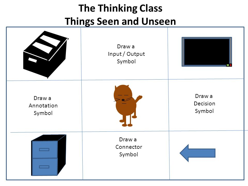 Draw a Annotation Symbol Draw a Input / Output Symbol Draw a Connector Symbol Draw a Decision Symbol The Thinking Class Things Seen and Unseen