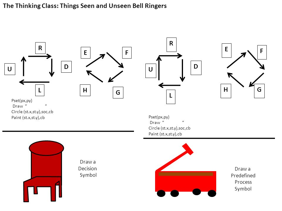 Draw a Decision Symbol Draw a Predefined Process Symbol The Thinking Class: Things Seen and Unseen Bell Ringers R U L D E HG F R U L D E H G F Pset(px,py) Draw Circle (st.x,st.y),soc,cb Paint (st.x,st.y),cb Pset(px,py) Draw Circle (st.x,st.y),soc,cb Paint (st.x,st.y),cb