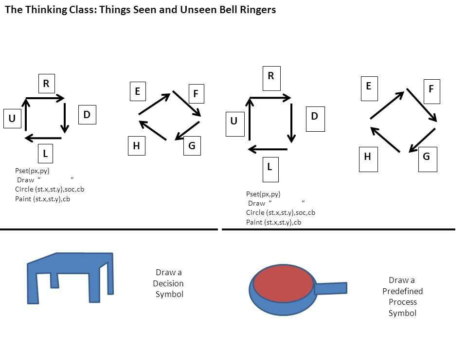 Draw a Decision Symbol Draw a Predefined Process Symbol The Thinking Class: Things Seen and Unseen Bell Ringers R U L D E HG F R U L D E HG F Pset(px,py) Draw Circle (st.x,st.y),soc,cb Paint (st.x,st.y),cb Pset(px,py) Draw Circle (st.x,st.y),soc,cb Paint (st.x,st.y),cb
