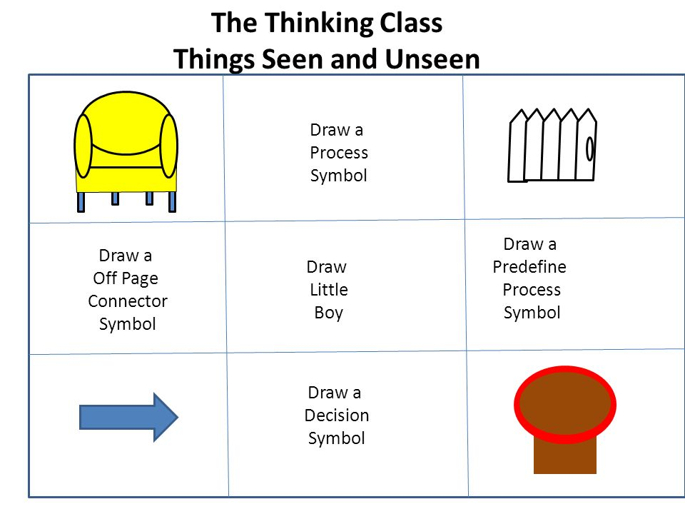 Draw a Decision Symbol Draw a Process Symbol Draw a Predefine Process Symbol Draw a Off Page Connector Symbol The Thinking Class Things Seen and Unseen Draw Little Boy