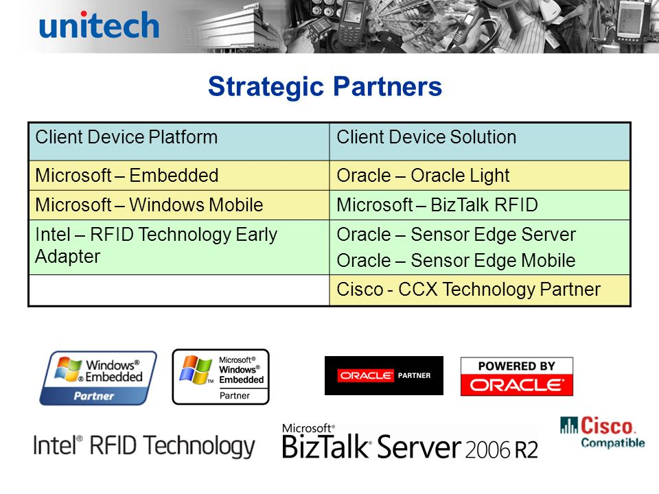 Strategic Partners Client Device PlatformClient Device Solution Microsoft – EmbeddedOracle – Oracle Light Microsoft – Windows MobileMicrosoft – BizTalk RFID Intel – RFID Technology Early Adapter Oracle – Sensor Edge Server Oracle – Sensor Edge Mobile Cisco - CCX Technology Partner