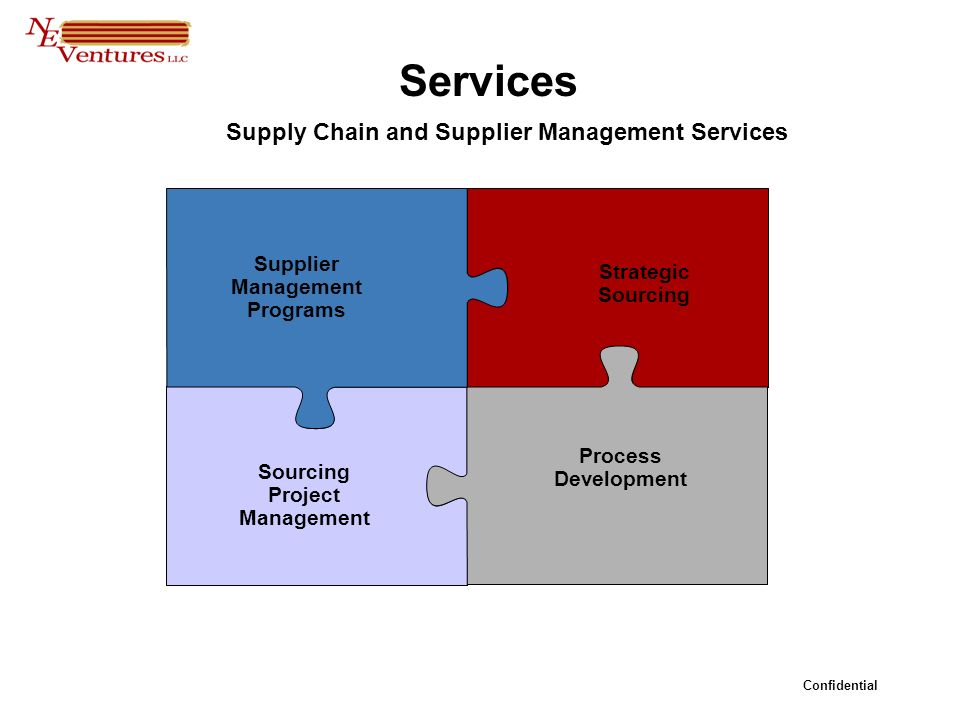 Confidential Services Supply Chain and Supplier Management Services Supplier Management Programs Sourcing Project Management Strategic Sourcing Process Development