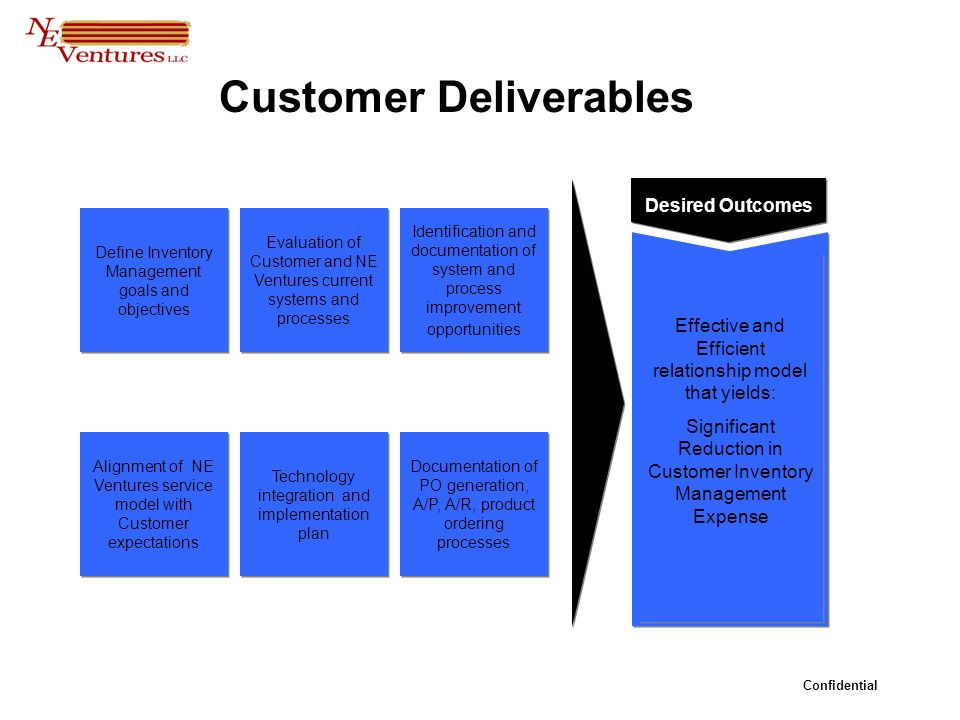 Confidential Customer Deliverables Define Inventory Management goals and objectives Evaluation of Customer and NE Ventures current systems and processes Identification and documentation of system and process improvement opportunities Alignment of NE Ventures service model with Customer expectations Technology integration and implementation plan Documentation of PO generation, A/P, A/R, product ordering processes Desired Outcomes Effective and Efficient relationship model that yields: Significant Reduction in Customer Inventory Management Expense Effective and Efficient relationship model that yields: Significant Reduction in Customer Inventory Management Expense