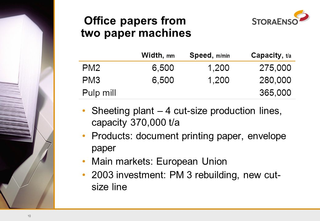 10 Office papers from two paper machines Width, mm Speed, m/min Capacity, t/a PM26,5001,200275,000 PM36,5001,200280,000 Pulp mill365,000 Sheeting plant – 4 cut-size production lines, capacity 370,000 t/a Products: document printing paper, envelope paper Main markets: European Union 2003 investment: PM 3 rebuilding, new cut- size line