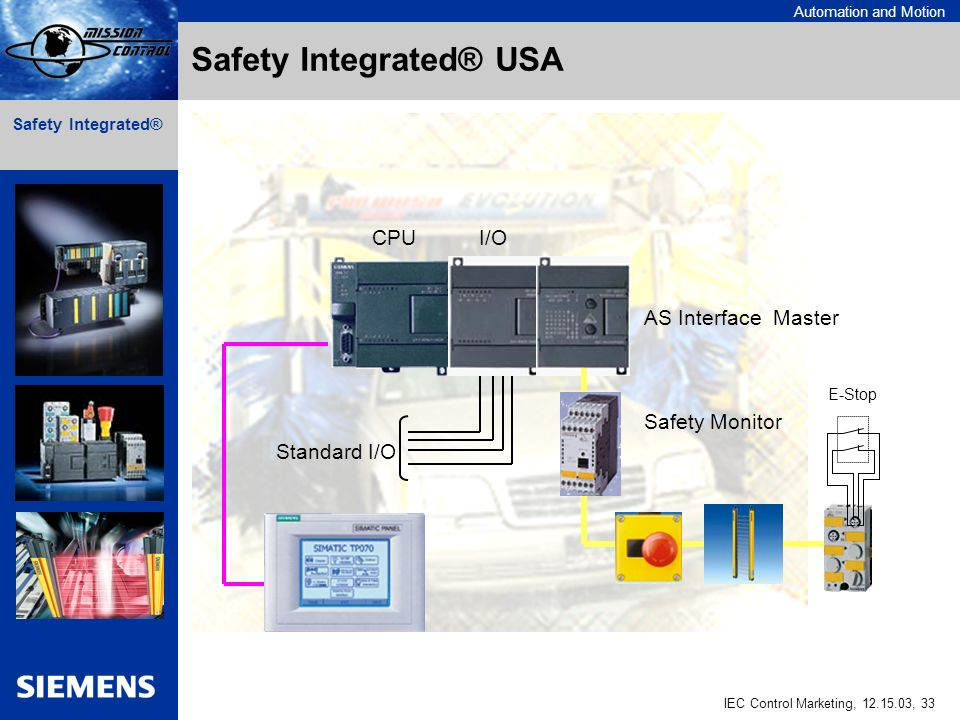 Automation and Motion IEC Control Marketing, , 33 Safety Integrated® CPU Standard I/O I/O AS Interface Master Safety Integrated® USA Safety Monitor E-Stop