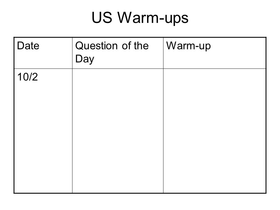 US Warm-ups DateQuestion of the Day Warm-up 10/2