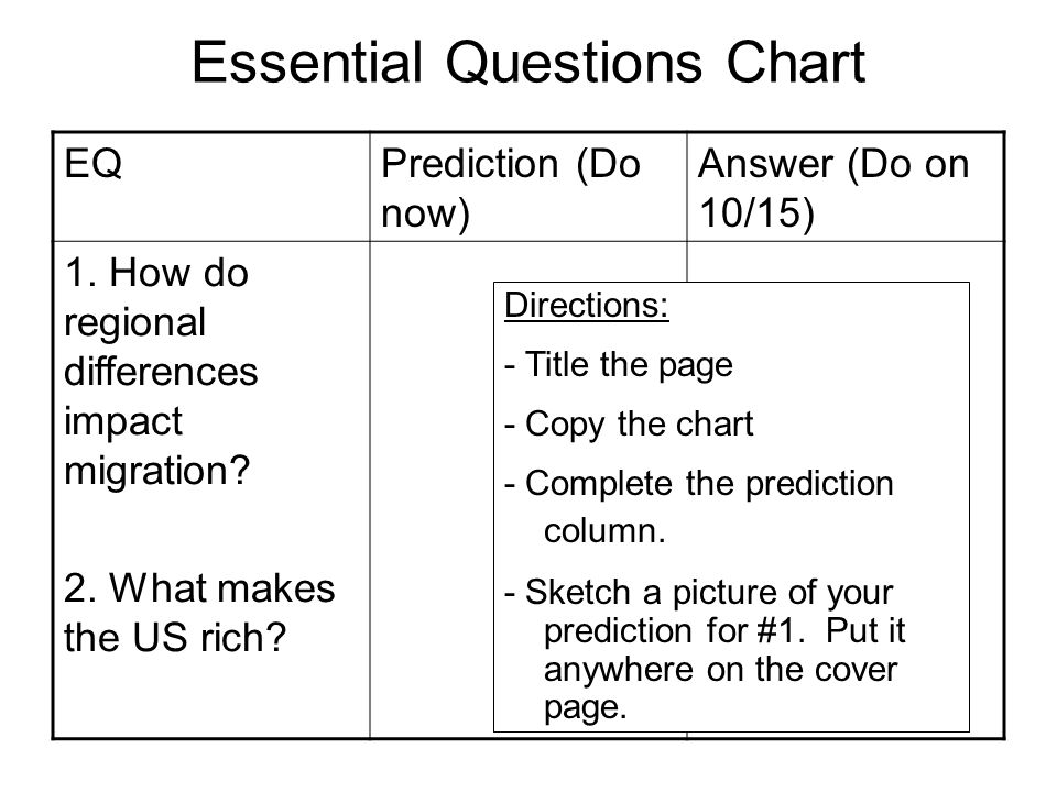 Essential Questions Chart EQPrediction (Do now) Answer (Do on 10/15) 1.