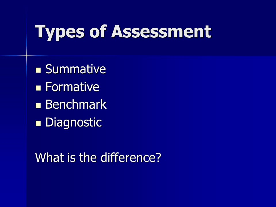 Types of Assessment Summative Summative Formative Formative Benchmark Benchmark Diagnostic Diagnostic What is the difference