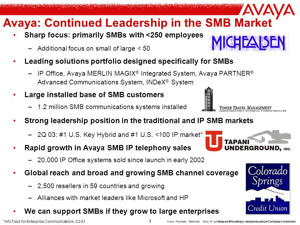 2 Avaya – Proprietary Use pursuant to Company instructions Focus on Convergence/ Security/ Wireless/ Unified Communication Avaya IP Office - Small Office Edition –Compact platform for 2-28 users –Fast set-up, simple management, wireless voice and data, integral voic and out-of-the-box compatibility with the latest broadband services Avaya IP Office - Software Release 2.0 –Support for wireless LAN phones increases productivity in vertical markets –VPN option strengthens multi-site security of IP Office –Power Conferencing/web-based interface slashes SMB conferencing costs –IVR in Voic Pro permits 24x7 customer service –Enhanced installation, remote management supports channel partners –System now scales to 360 users for the growing SMB Update on go-to-market strategy –Microsoft CRM, HP, Service Provider news Whats New Improving Simplicity, Openness, Efficiency and Customer Service On NDA until press release issued GA November 19, 2003, in 10 of our target countries Satisfying SMB business needs today, enabling them to move to IP Telephony at the path and pace of their choosing