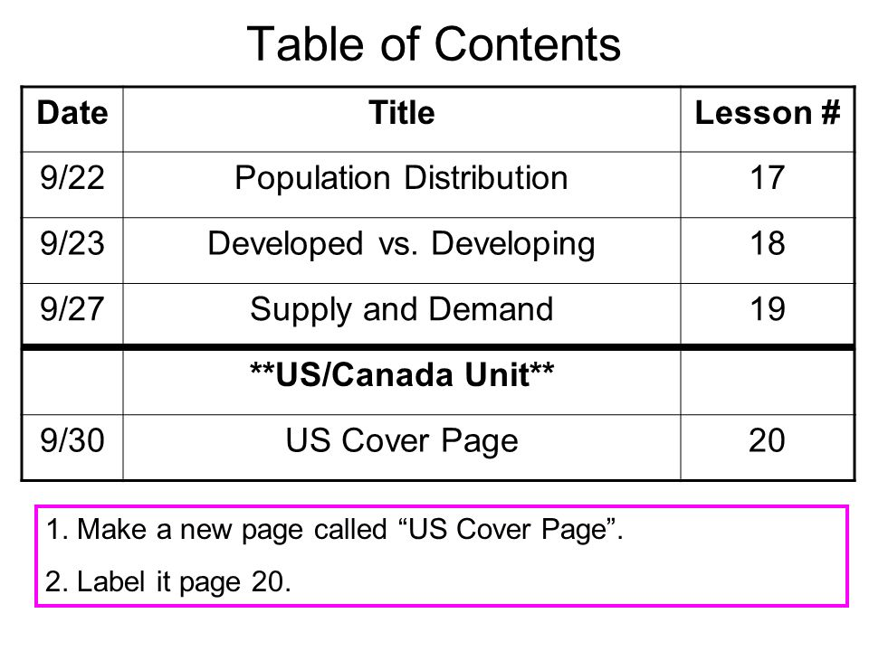 Table of Contents DateTitleLesson # 9/22Population Distribution17 9/23Developed vs.