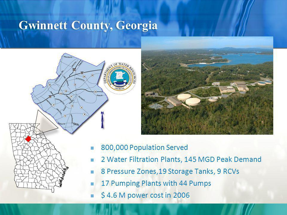 Gwinnett County, Georgia 800,000 Population Served 2 Water Filtration Plants, 145 MGD Peak Demand 8 Pressure Zones,19 Storage Tanks, 9 RCVs 17 Pumping Plants with 44 Pumps $ 4.6 M power cost in 2006