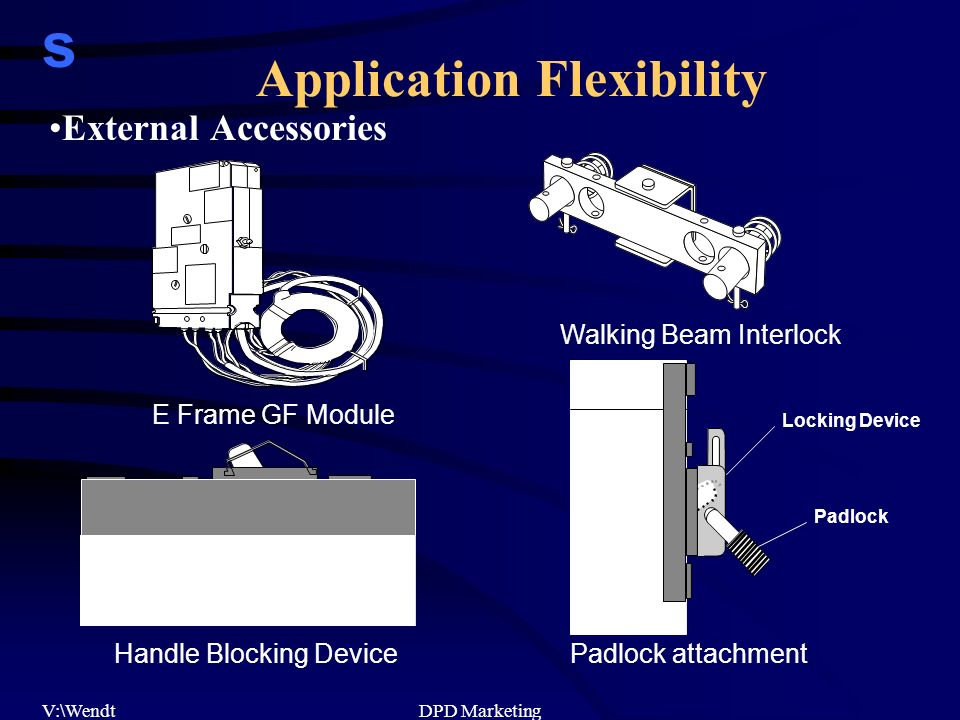 s V:\WendtDPD Marketing External Accessories Locking Device Padlock E Frame GF Module Walking Beam Interlock Handle Blocking DevicePadlock attachment Application Flexibility