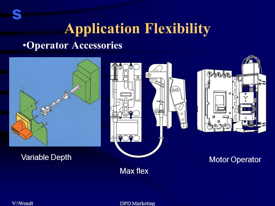 s V:\WendtDPD Marketing Operator Accessories Variable Depth Max flex Motor Operator Application Flexibility