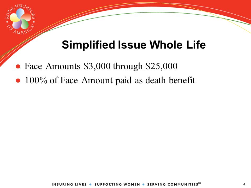 4 Simplified Issue Whole Life Face Amounts $3,000 through $25, % of Face Amount paid as death benefit