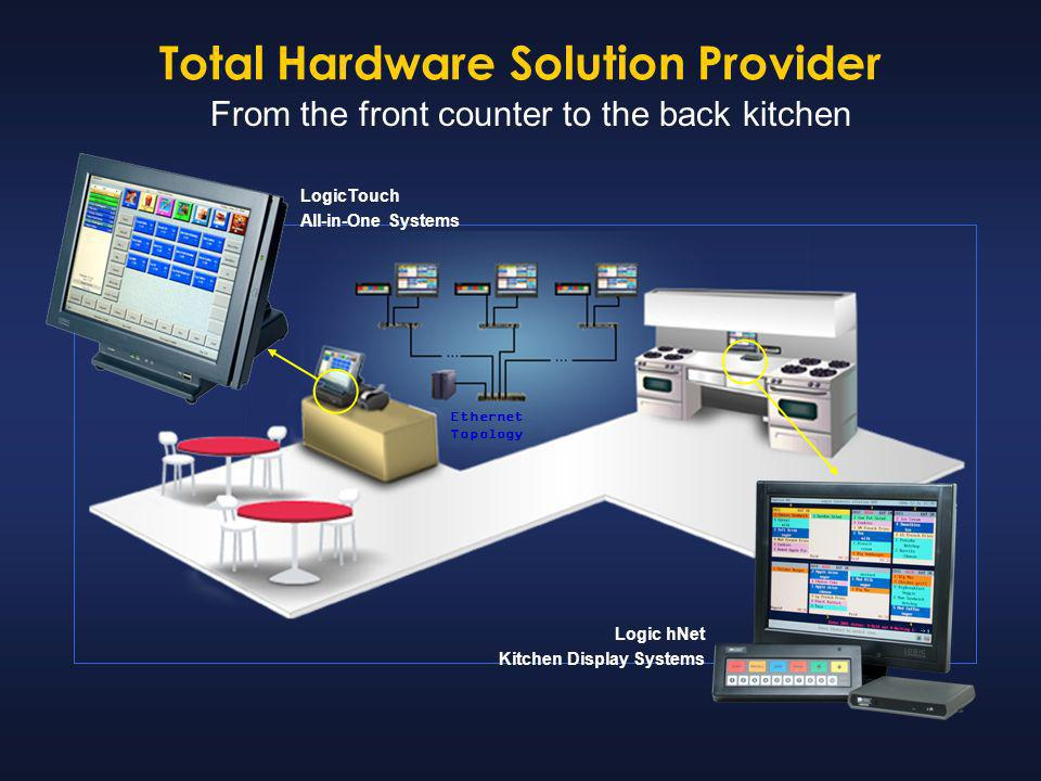 Total Hardware Solution Provider From the front counter to the back kitchen Logic hNet Kitchen Display Systems LogicTouch All-in-One Systems Ethernet Topology
