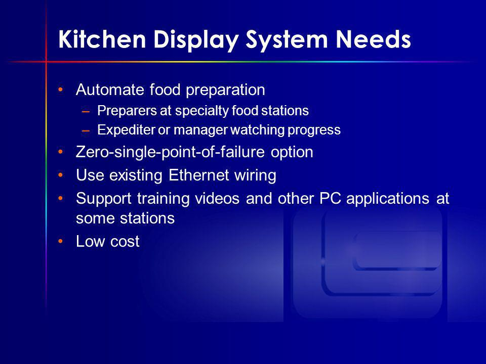 Kitchen Display System Needs Automate food preparation –Preparers at specialty food stations –Expediter or manager watching progress Zero-single-point-of-failure option Use existing Ethernet wiring Support training videos and other PC applications at some stations Low cost