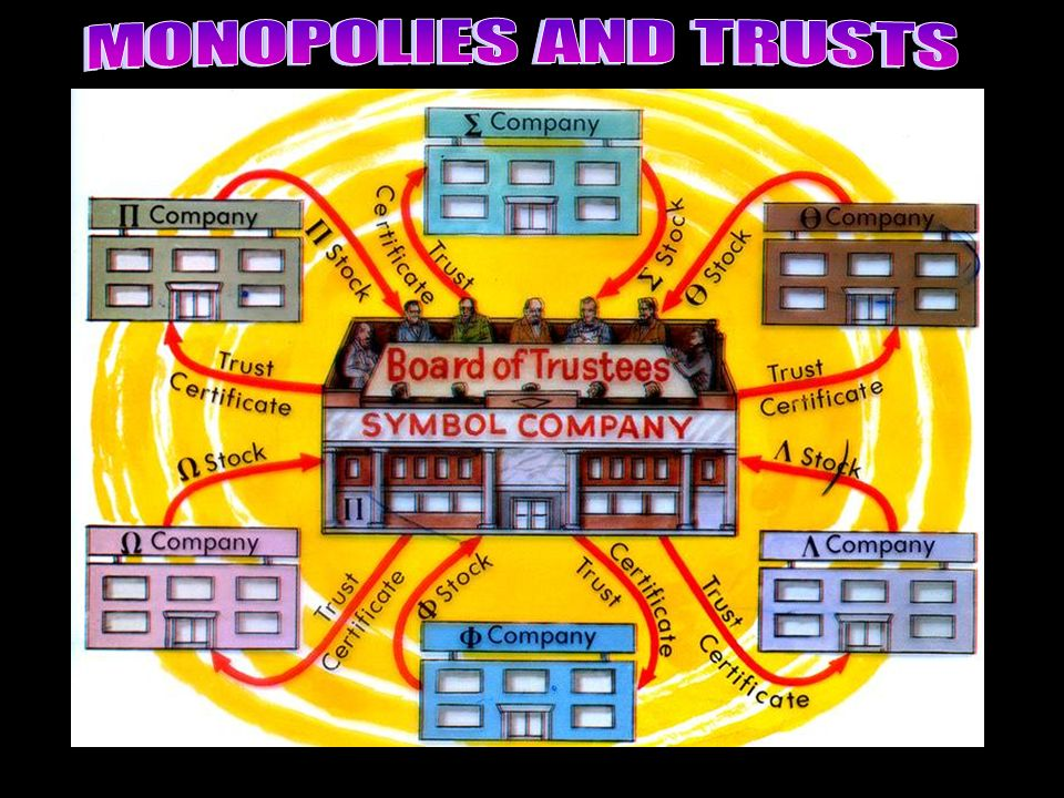 BIGGER IS BETTER trust or monopoly A trust or monopoly controls an entire industry make product cheaper lower prices to customer