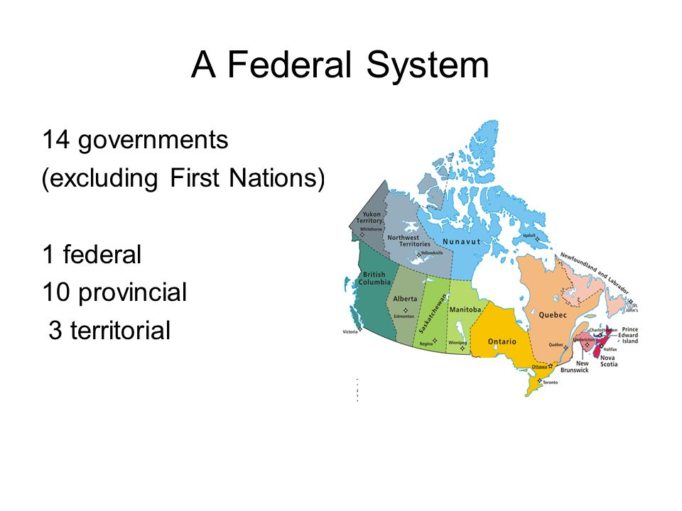 A Federal System 14 governments (excluding First Nations) 1 federal 10 provincial 3 territorial