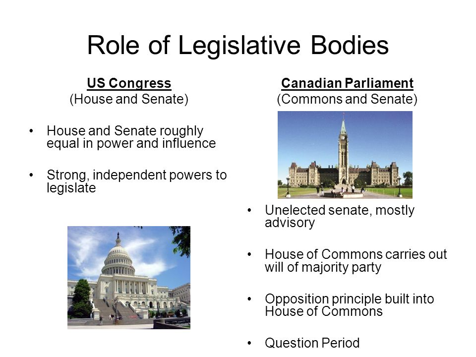Role of Legislative Bodies US Congress (House and Senate) House and Senate roughly equal in power and influence Strong, independent powers to legislate Canadian Parliament (Commons and Senate) Unelected senate, mostly advisory House of Commons carries out will of majority party Opposition principle built into House of Commons Question Period