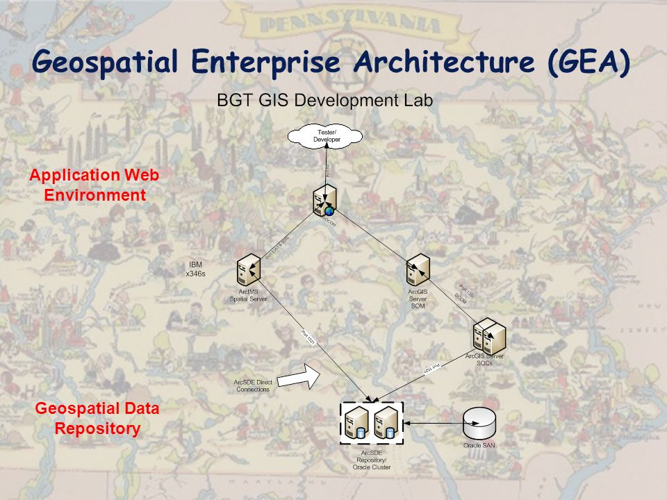 Geospatial Enterprise Architecture (GEA) Application Web Environment Geospatial Data Repository