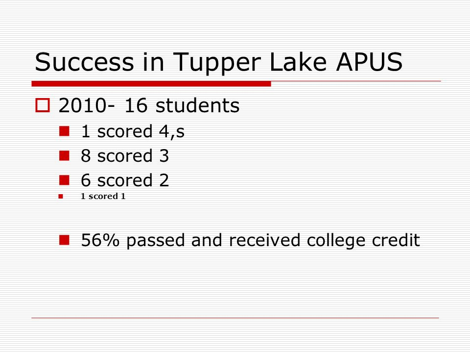 Success in Tupper Lake APUS students 1 scored 4,s 8 scored 3 6 scored 2 1 scored 1 56% passed and received college credit