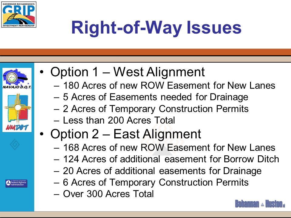 Right-of-Way Issues Option 1 – West Alignment –180 Acres of new ROW Easement for New Lanes –5 Acres of Easements needed for Drainage –2 Acres of Temporary Construction Permits –Less than 200 Acres Total Option 2 – East Alignment –168 Acres of new ROW Easement for New Lanes –124 Acres of additional easement for Borrow Ditch –20 Acres of additional easements for Drainage –6 Acres of Temporary Construction Permits –Over 300 Acres Total