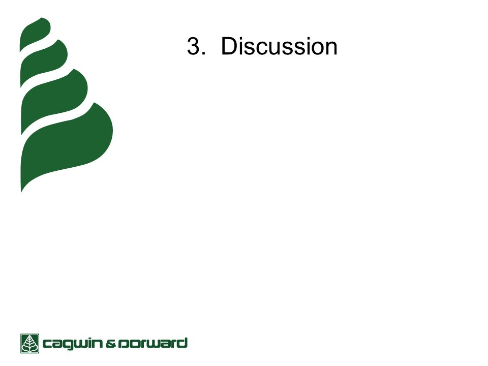 3. Discussion