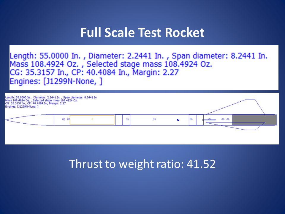 Full Scale Test Rocket Thrust to weight ratio: 41.52