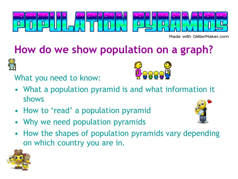 How do we show population on a graph.