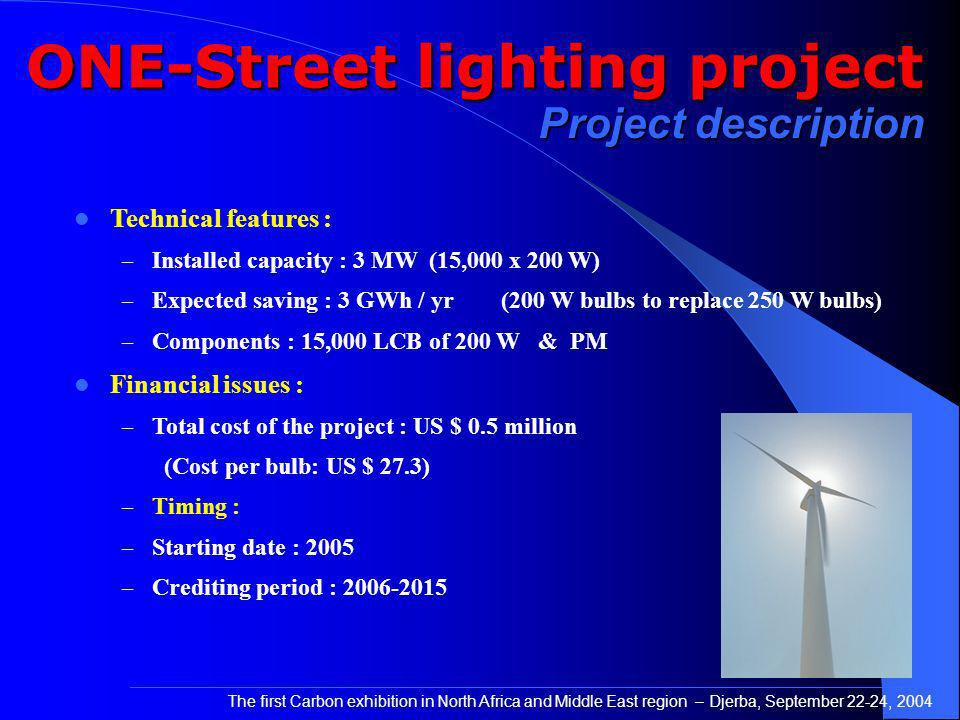 The first Carbon exhibition in North Africa and Middle East region – Djerba, September 22-24, 2004 ONE-Street lighting project Technical features : – Installed capacity : 3 MW (15,000 x 200 W) – Expected saving : 3 GWh / yr (200 W bulbs to replace 250 W bulbs) – Components : 15,000 LCB of 200 W & PM Financial issues : – Total cost of the project : US $ 0.5 million (Cost per bulb: US $ 27.3) – Timing : – Starting date : 2005 – Crediting period : 2006-2015 Project description