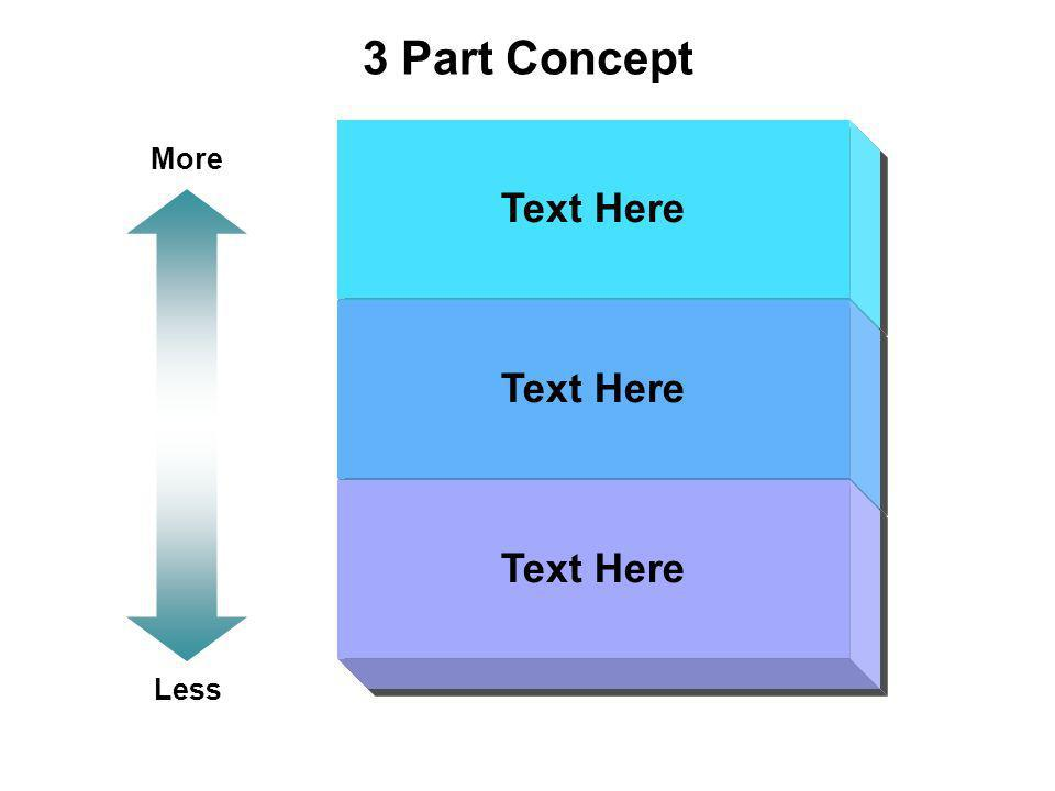 3 Part Concept Text Here Less More