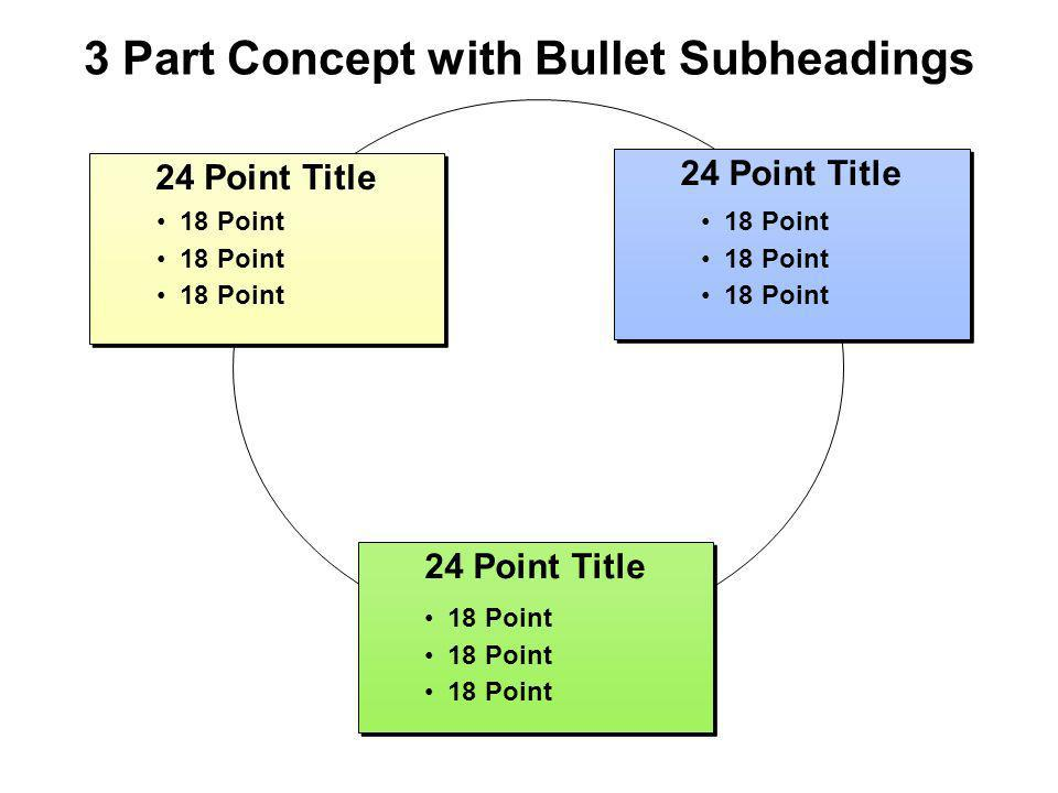 3 Part Concept with Bullet Subheadings 24 Point Title 18 Point