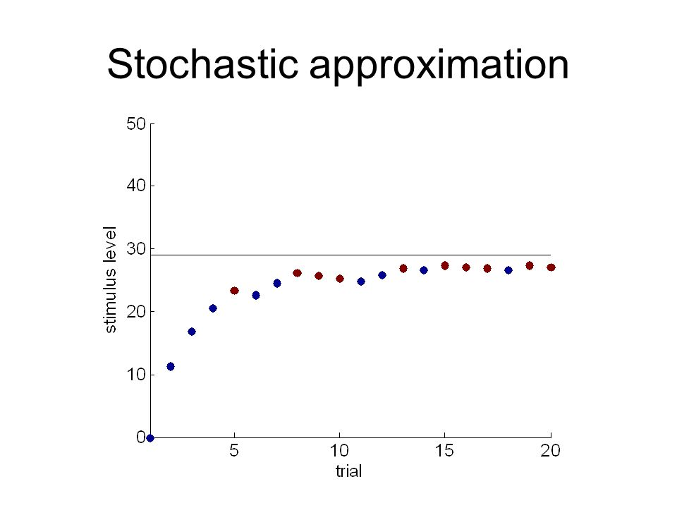 Stochastic approximation