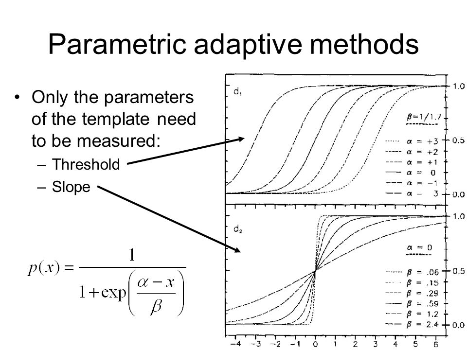 Parametric adaptive methods Only the parameters of the template need to be measured: –Threshold –Slope