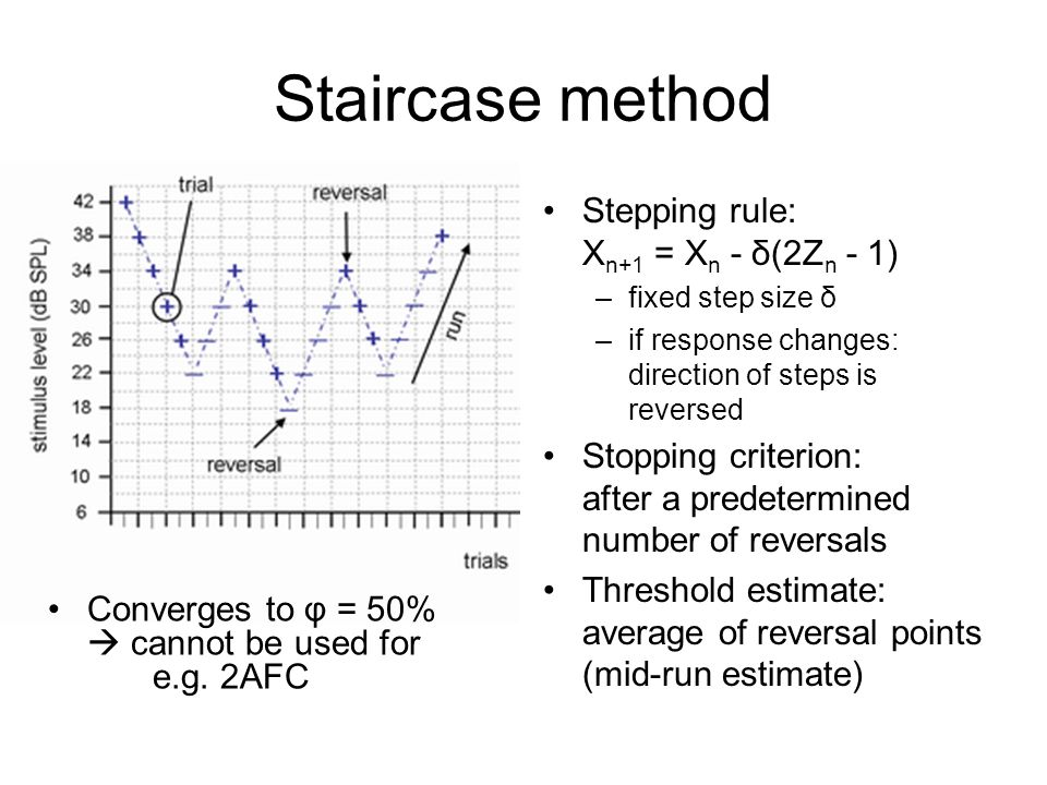 Staircase method Stepping rule: X n+1 = X n - δ(2Z n - 1) –fixed step size δ –if response changes: direction of steps is reversed Stopping criterion: after a predetermined number of reversals Threshold estimate: average of reversal points (mid-run estimate) Converges to φ = 50% cannot be used for e.g.