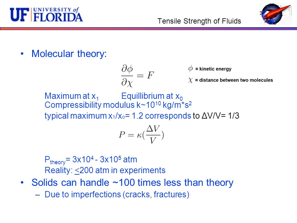 Tensile Strength of Fluids Molecular theory: Maximum at x 1 Equillibrium at x 0 Compressibility modulus k~10 10 kg/m*s 2 typical maximum x 1 /x o = 1.2 corresponds to ΔV/V= 1/3 P theory = 3x10 4 - 3x10 5 atm Reality: <200 atm in experiments Solids can handle ~100 times less than theory –Due to imperfections (cracks, fractures)
