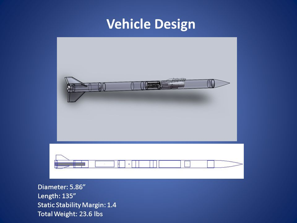 Vehicle Design Diameter: 5.86 Length: 135 Static Stability Margin: 1.4 Total Weight: 23.6 lbs