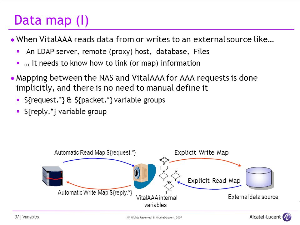All Rights Reserved © Alcatel-Lucent 2007 37 | Variables Data map (I) When VitalAAA reads data from or writes to an external source like… An LDAP server, remote (proxy) host, database, Files … It needs to know how to link (or map) information Mapping between the NAS and VitalAAA for AAA requests is done implicitly, and there is no need to manual define it ${request.*} & ${packet.*} variable groups ${reply.*} variable group External data source VitalAAA internal variables Explicit Write Map Explicit Read Map Automatic Read Map ${request.*} Automatic Write Map ${reply.*}