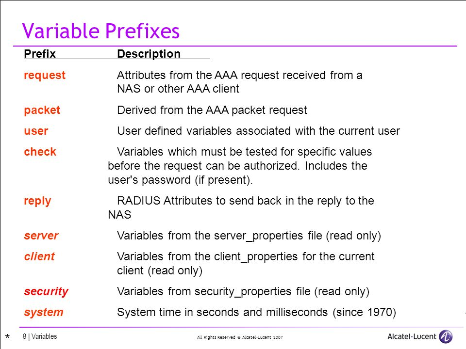 All Rights Reserved © Alcatel-Lucent 2007 8 | Variables Variable Prefixes Prefix Description requestAttributes from the AAA request received from a NAS or other AAA client packetDerived from the AAA packet request userUser defined variables associated with the current user checkVariables which must be tested for specific values before the request can be authorized.