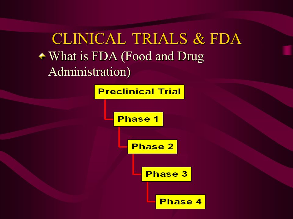 CLINICAL TRIALS & FDA What is FDA (Food and Drug Administration)