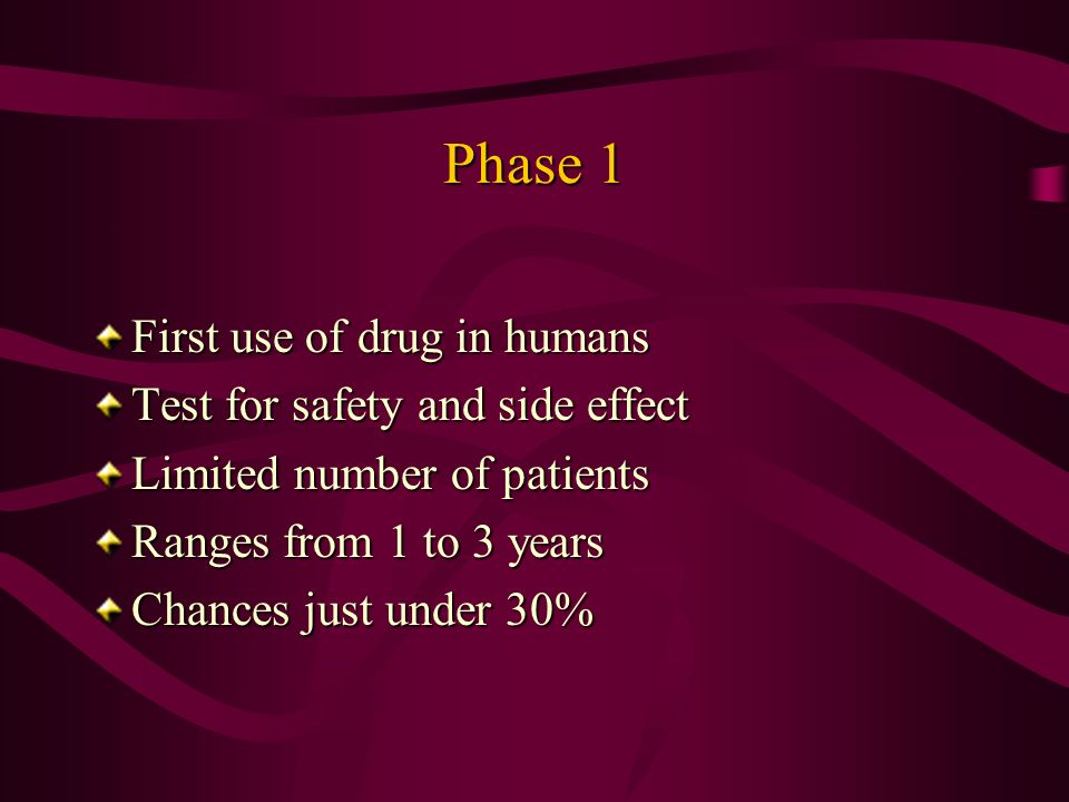 Phase 1 First use of drug in humans Test for safety and side effect Limited number of patients Ranges from 1 to 3 years Chances just under 30%