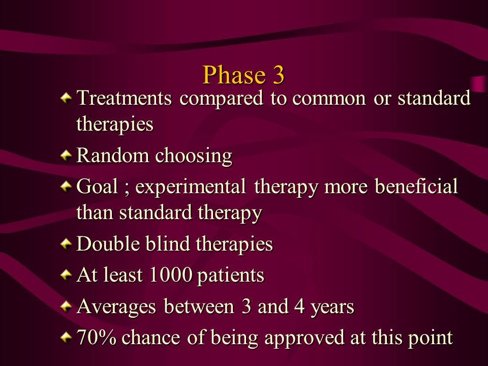 Phase 3 Treatments compared to common or standard therapies Random choosing Goal ; experimental therapy more beneficial than standard therapy Double blind therapies At least 1000 patients Averages between 3 and 4 years 70% chance of being approved at this point