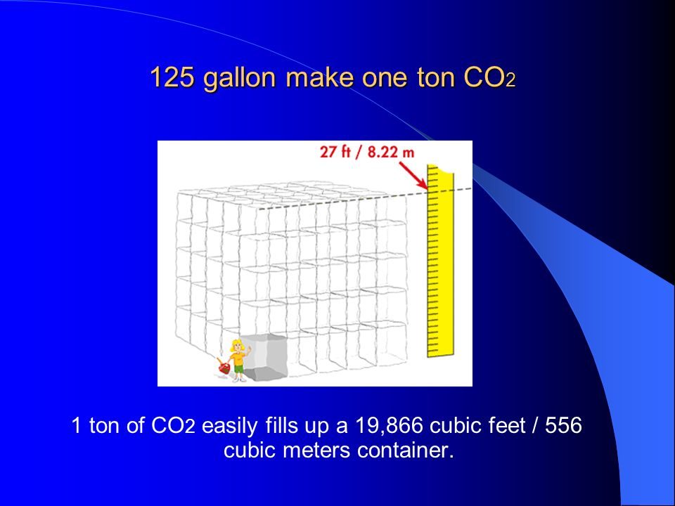 125 gallon make one ton CO 2 1 ton of CO 2 easily fills up a 19,866 cubic feet / 556 cubic meters container.