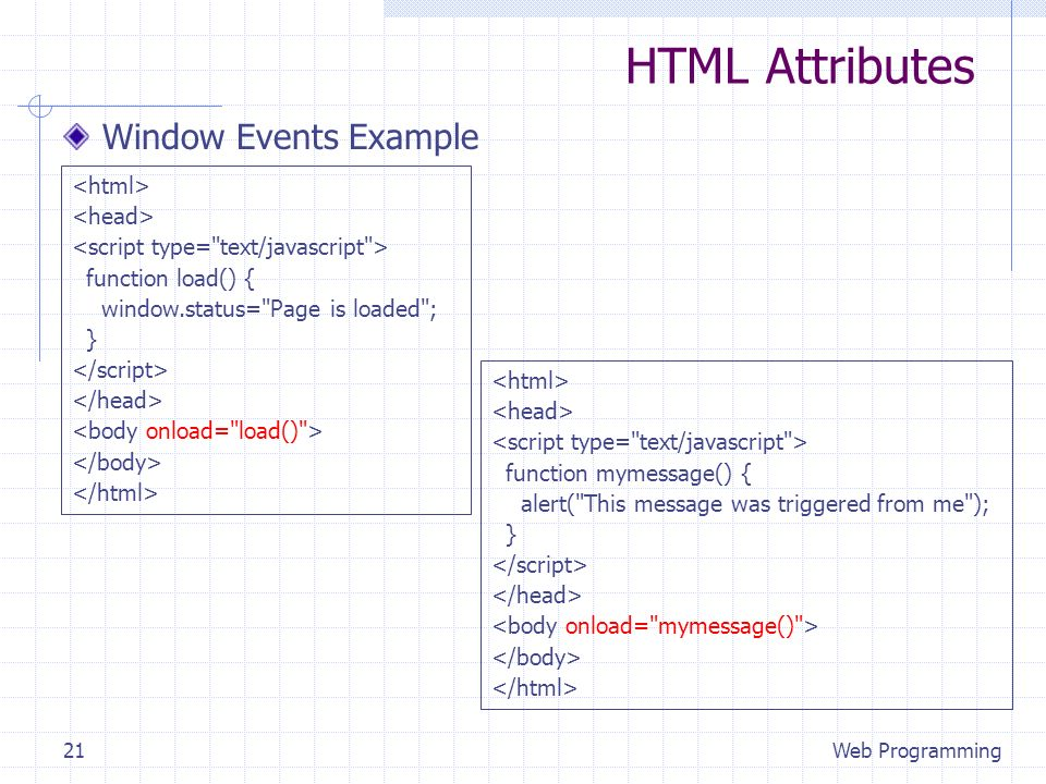HTML Attributes Window Events Example Web Programming21 function load() { window.status= Page is loaded ; } function mymessage() { alert( This message was triggered from me ); }