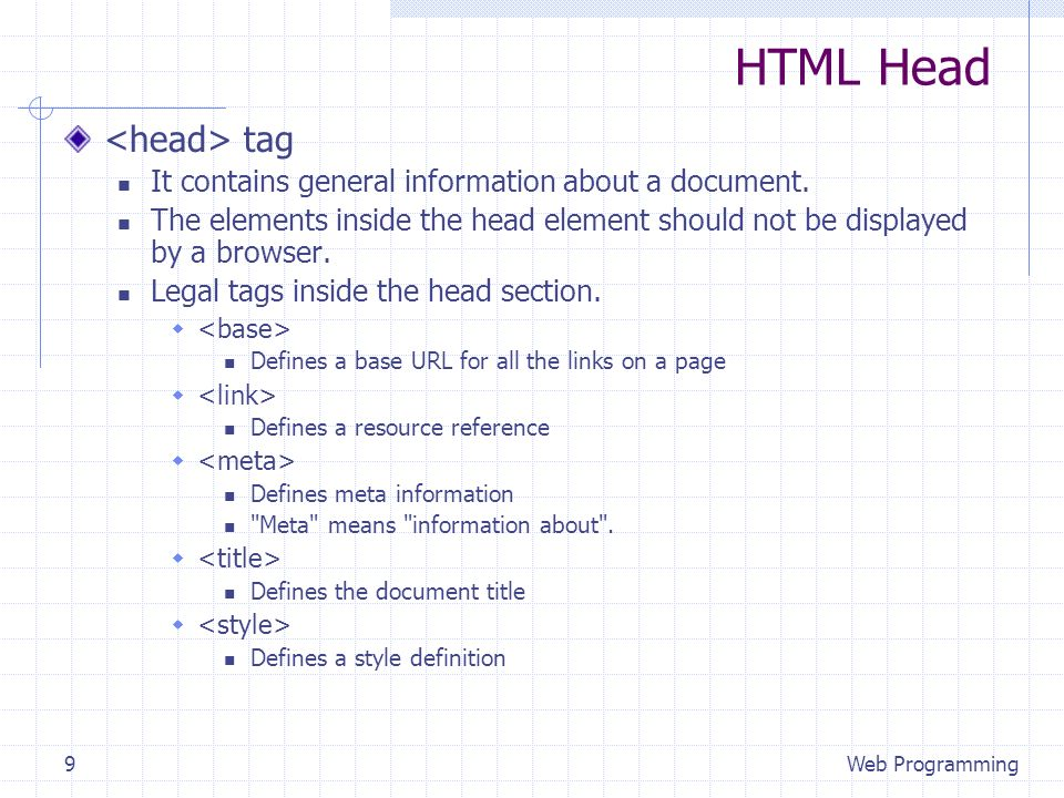 HTML Head tag It contains general information about a document.