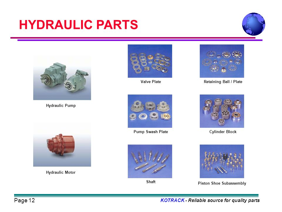 Page 12 HYDRAULIC PARTS KOTRACK - Reliable source for quality parts Piston Shoe Subassembly Retaining Ball / Plate Cylinder BlockPump Swash Plate Shaft Valve Plate Hydraulic Motor Hydraulic Pump