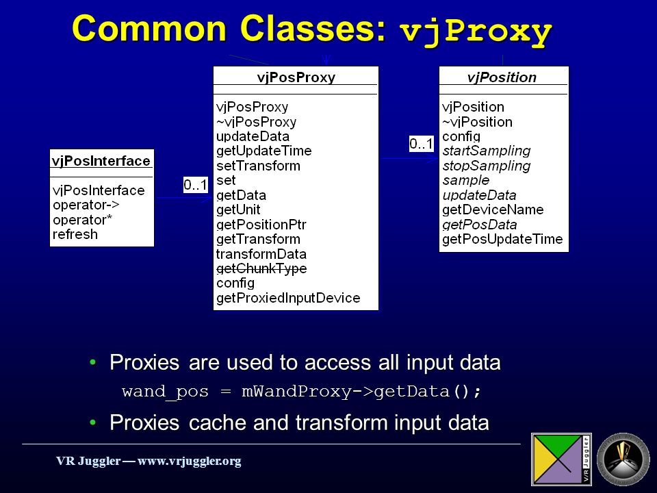 VR Juggler   Common Classes: vjProxy Proxies are used to access all input dataProxies are used to access all input data wand_pos = mWandProxy->getData(); Proxies cache and transform input dataProxies cache and transform input data